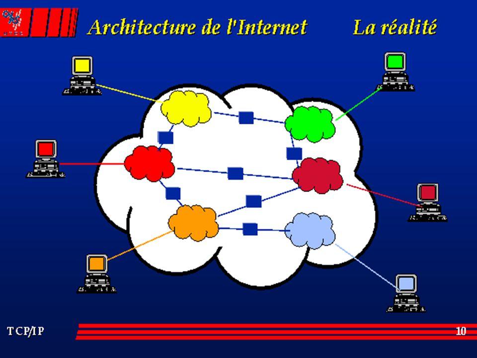 Les chemins empruntés au sein de l'Internet peuvent être différents et utiliser des technologies hétérogènes (Ethernet, ATM, réseaux satellites, …)