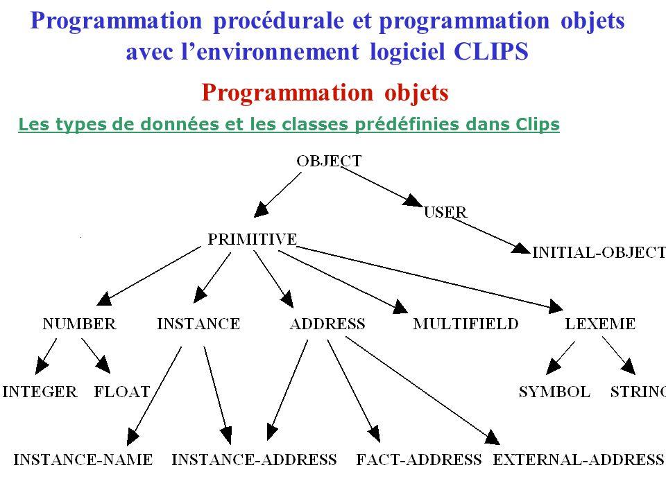 Les types de données et les classes prédéfinies dans Clips