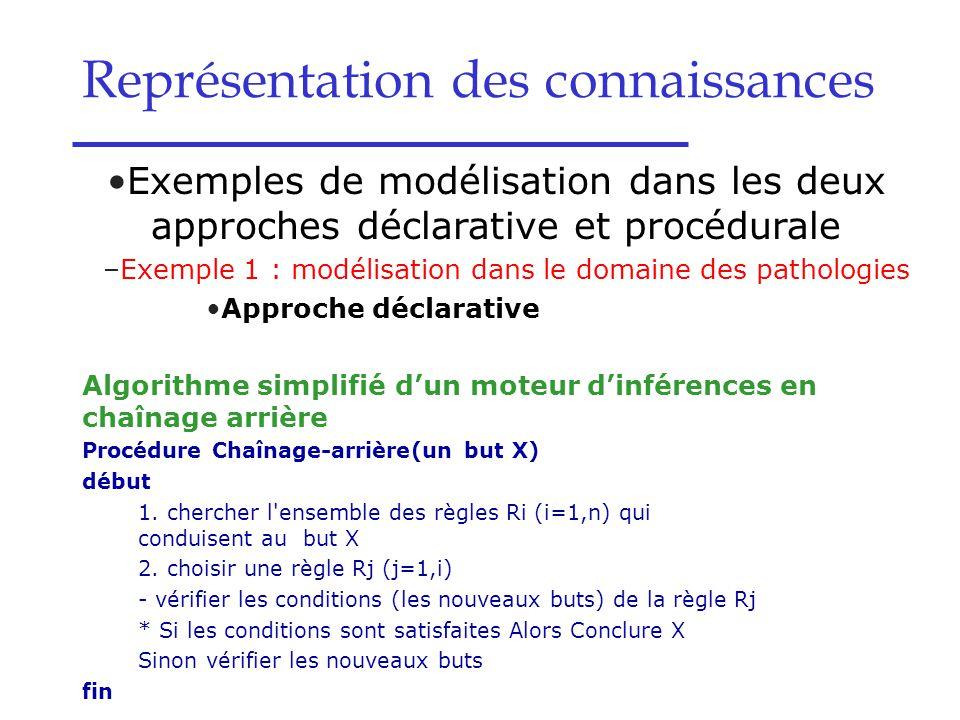 Exemple 1 : modélisation dans le domaine des pathologies