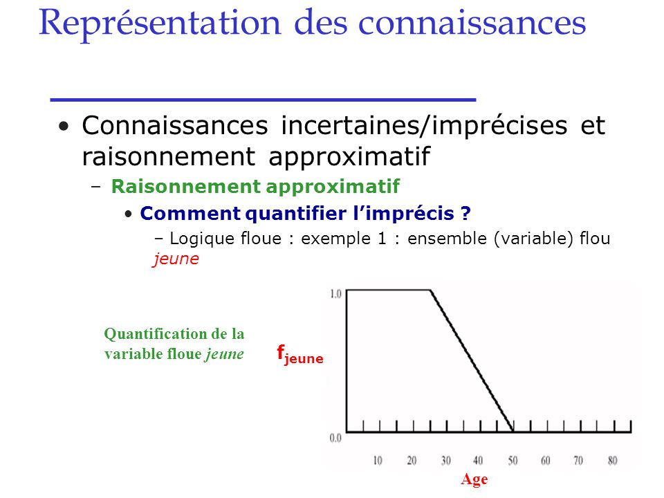 Quantification de la variable floue jeune