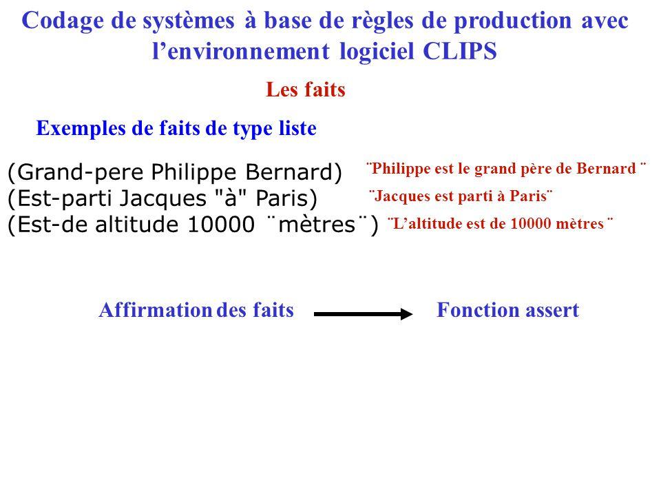 Codage de systèmes à base de règles de production avec l'environnement logiciel CLIPS