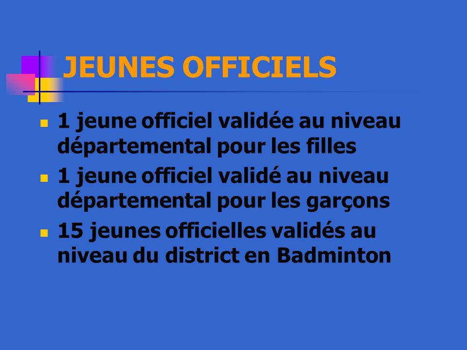 JEUNES OFFICIELS 1 jeune officiel validée au niveau départemental pour les filles. 1 jeune officiel validé au niveau départemental pour les garçons.