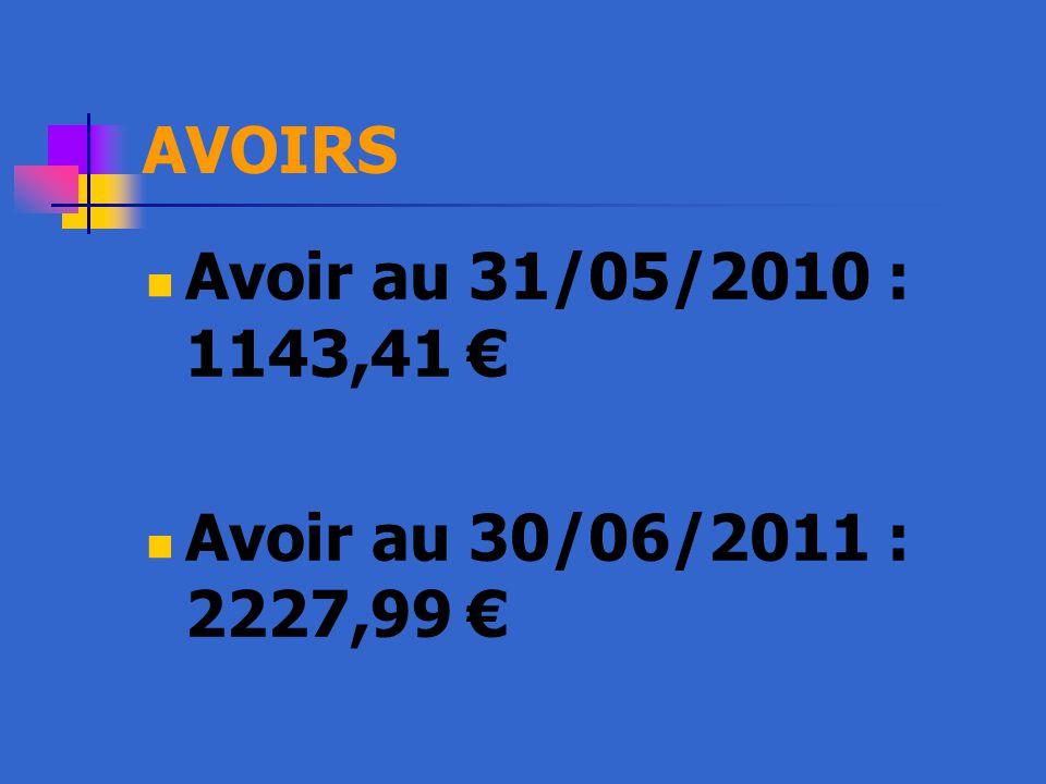 AVOIRS Avoir au 31/05/2010 : 1143,41 € Avoir au 30/06/2011 : 2227,99 €