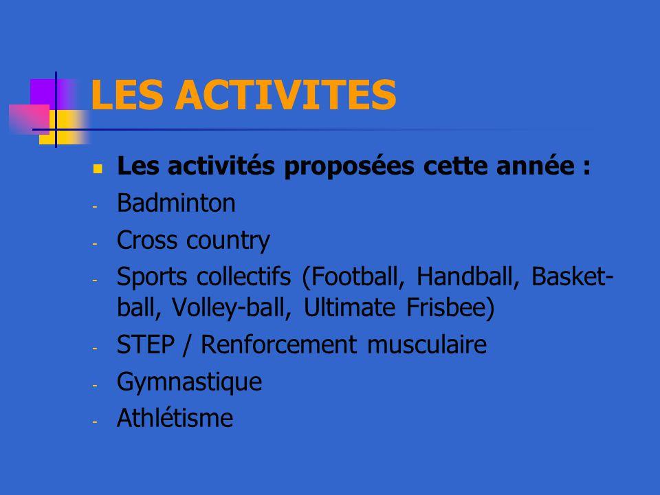 LES ACTIVITES Les activités proposées cette année : Badminton