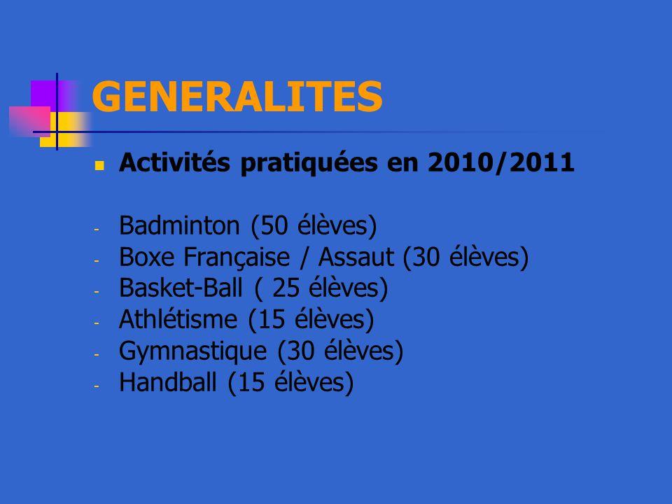 GENERALITES Activités pratiquées en 2010/2011 Badminton (50 élèves)