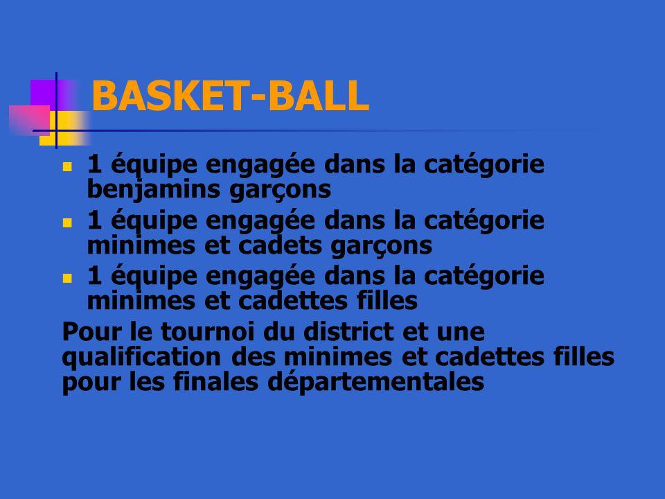 BASKET-BALL 1 équipe engagée dans la catégorie benjamins garçons