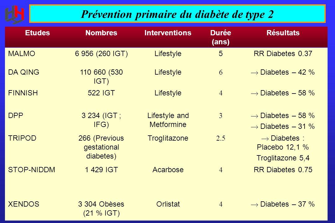 Prévention primaire du diabète de type 2