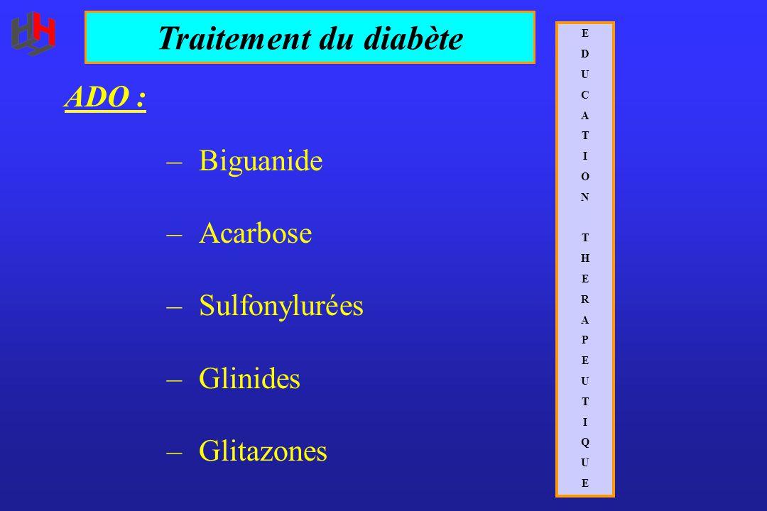 Traitement du diabète ADO : Biguanide Acarbose Sulfonylurées Glinides