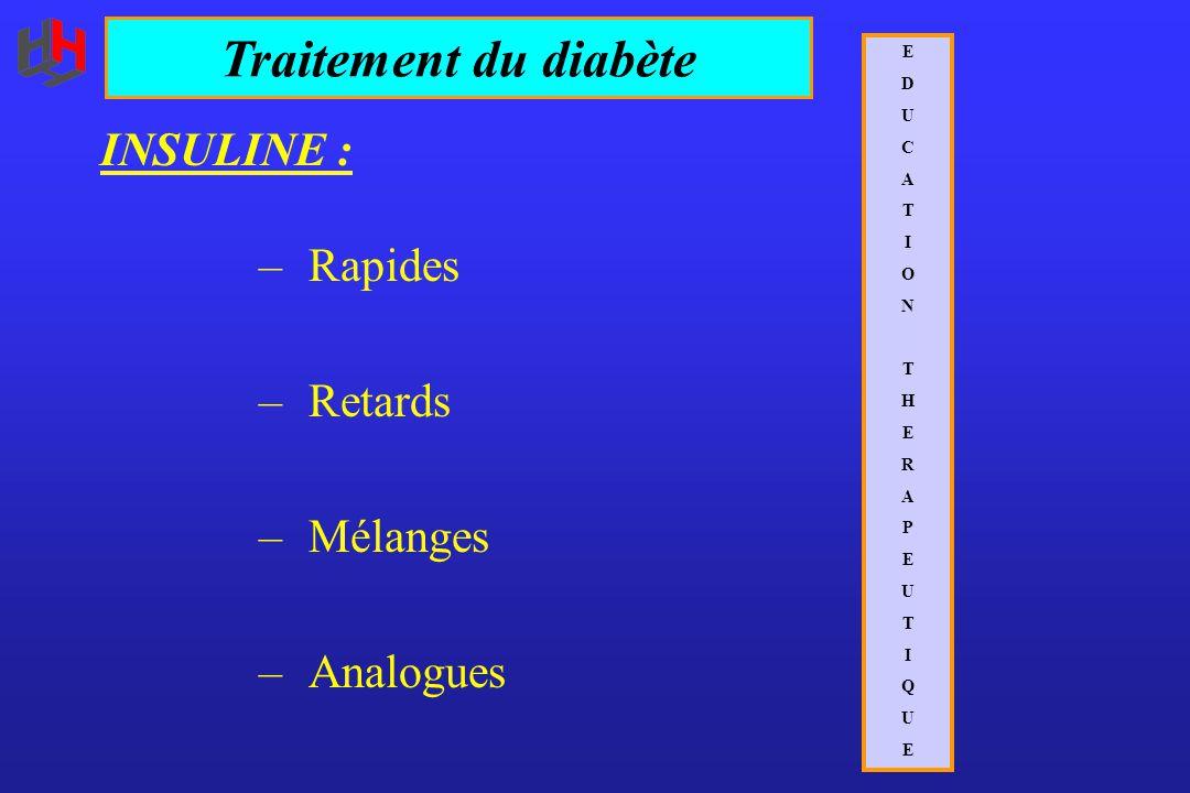 Traitement du diabète INSULINE : Rapides Retards Mélanges Analogues E
