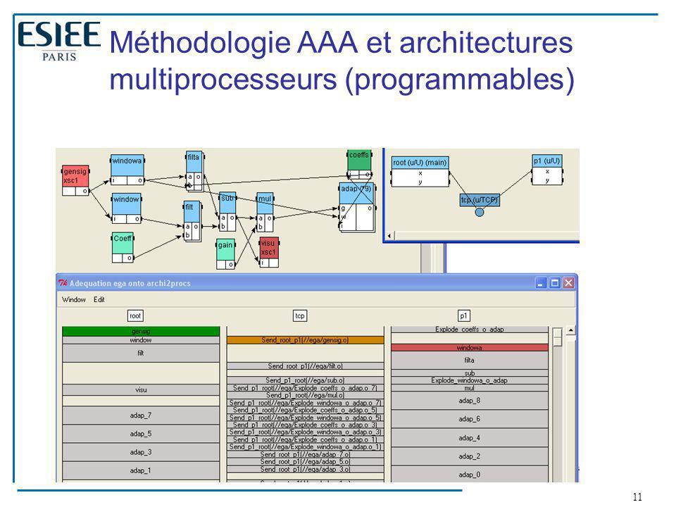 Méthodologie AAA et architectures multiprocesseurs (programmables)