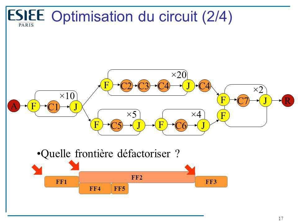 Optimisation du circuit (2/4)