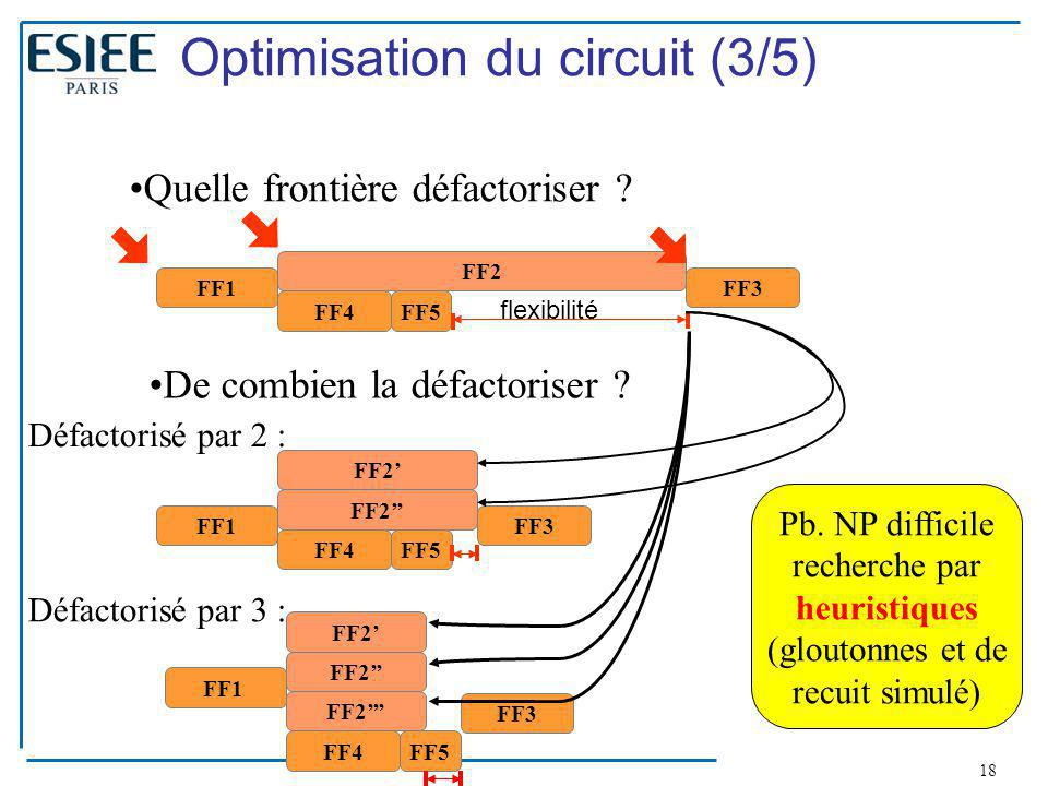 Optimisation du circuit (3/5)