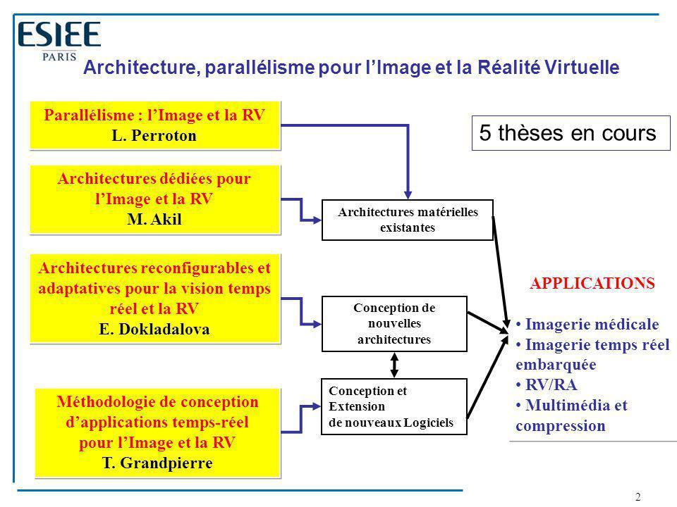 Architecture, parallélisme pour l'Image et la Réalité Virtuelle