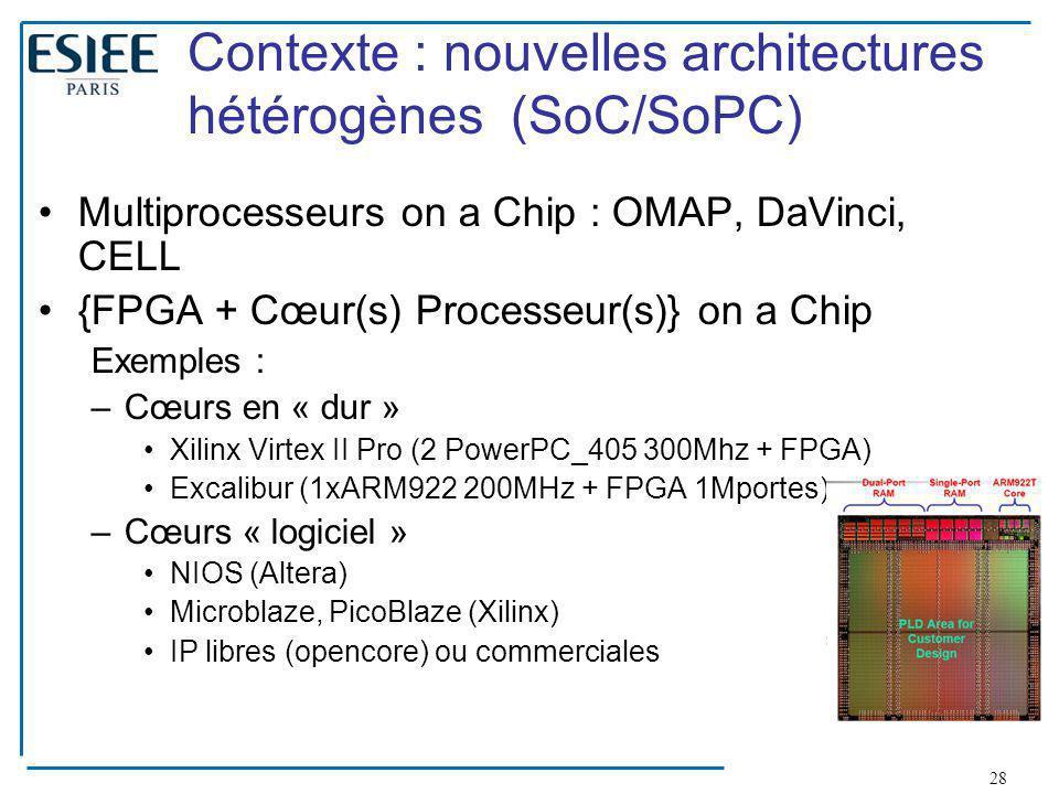 Contexte : nouvelles architectures hétérogènes (SoC/SoPC)