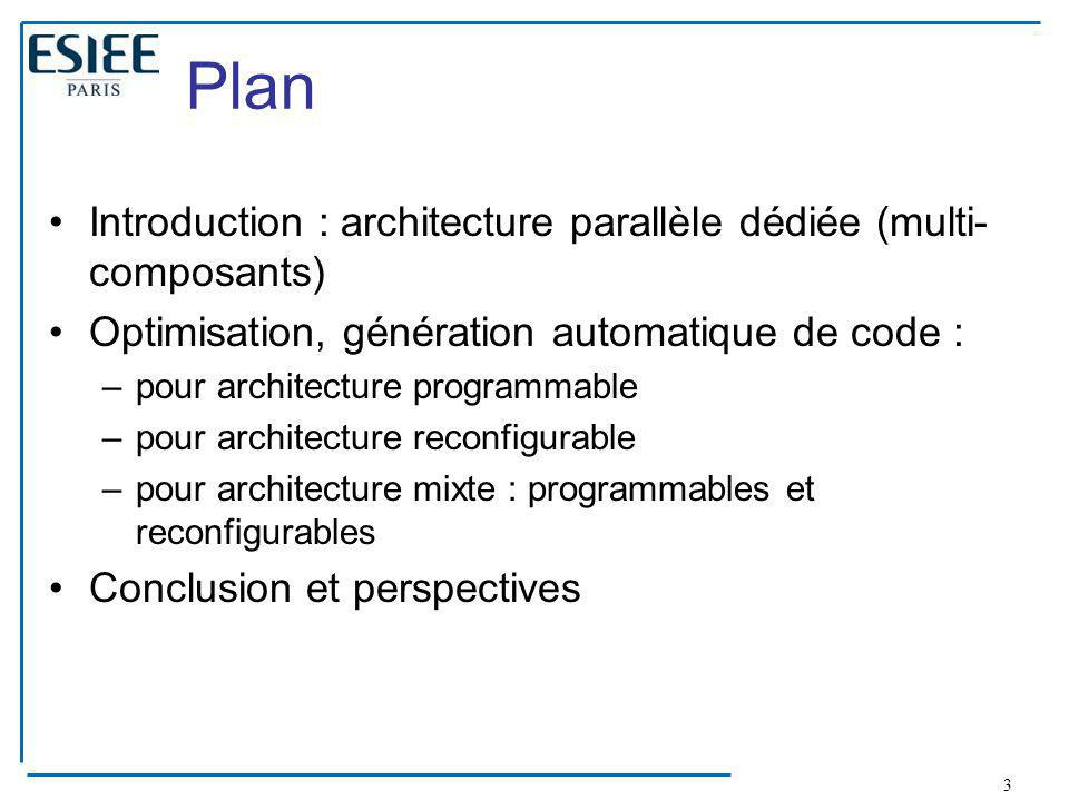 Plan Introduction : architecture parallèle dédiée (multi-composants)