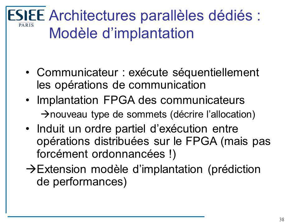 Architectures parallèles dédiés : Modèle d'implantation