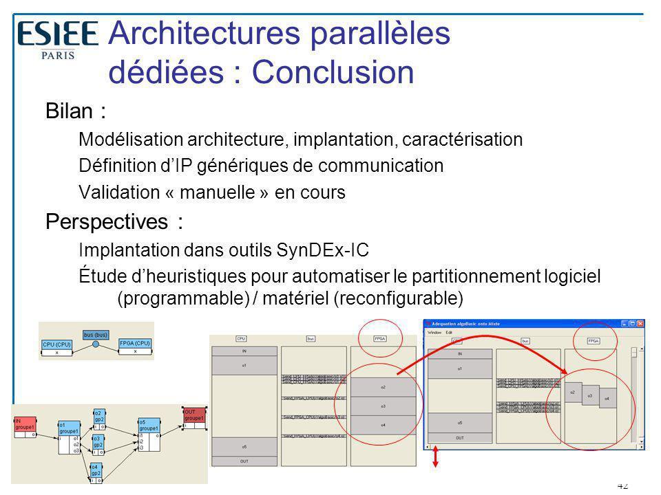 Architectures parallèles dédiées : Conclusion