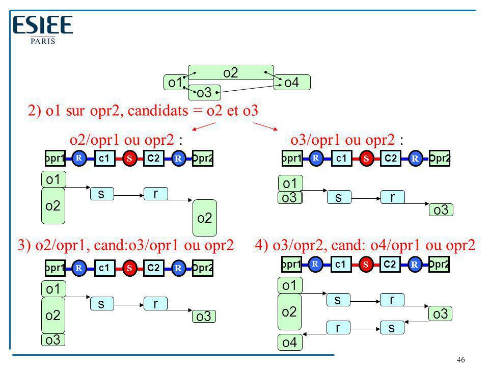 2) o1 sur opr2, candidats = o2 et o3