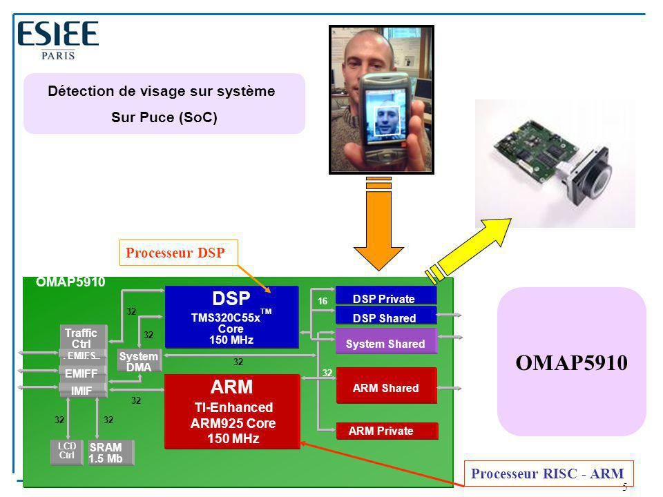 Détection de visage sur système TI-Enhanced ARM925 Core 150 MHz