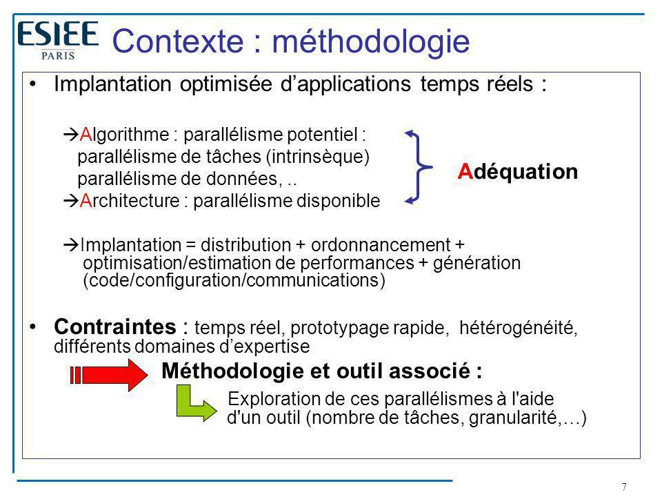 Contexte : méthodologie