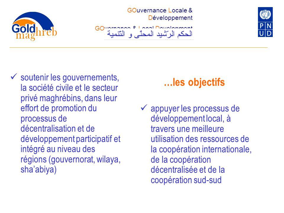 GOuvernance Locale & Développement