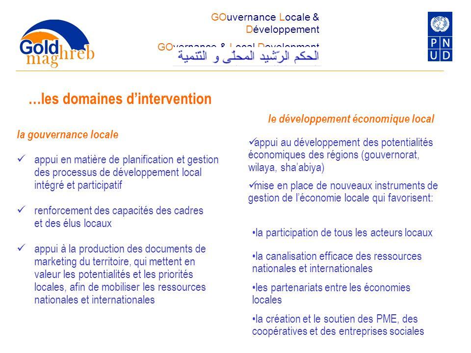 …les domaines d'intervention