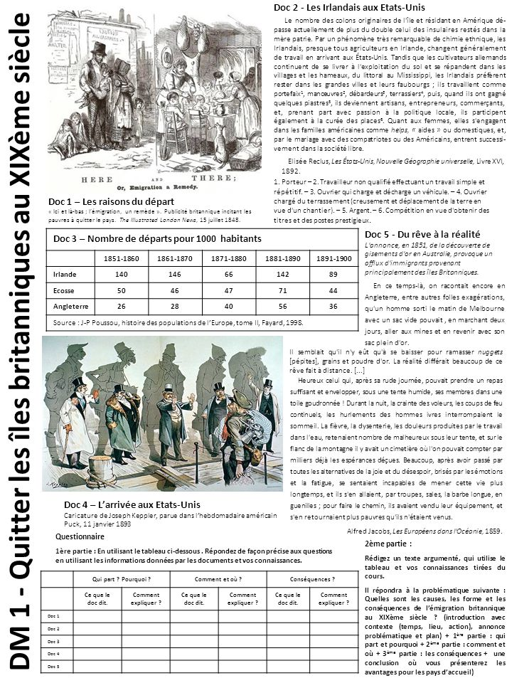 DM 1 - Quitter les îles britanniques au XIXème siècle