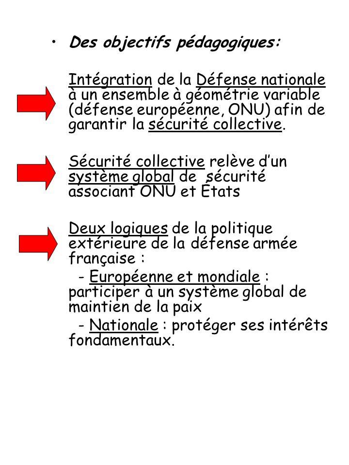 Des objectifs pédagogiques: