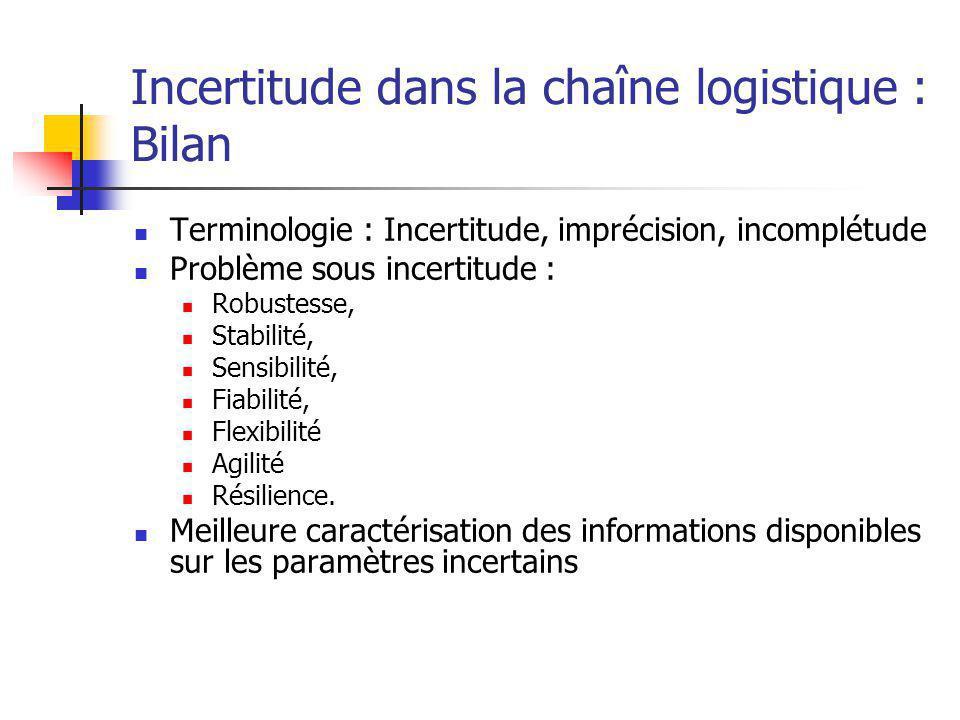 Incertitude dans la chaîne logistique : Bilan
