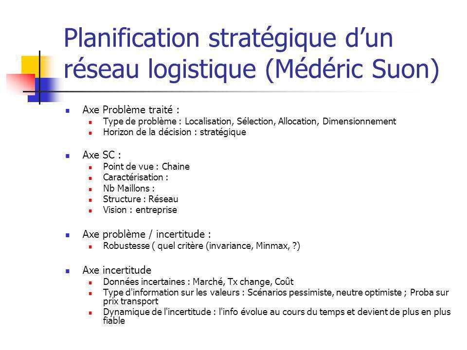 Planification stratégique d'un réseau logistique (Médéric Suon)