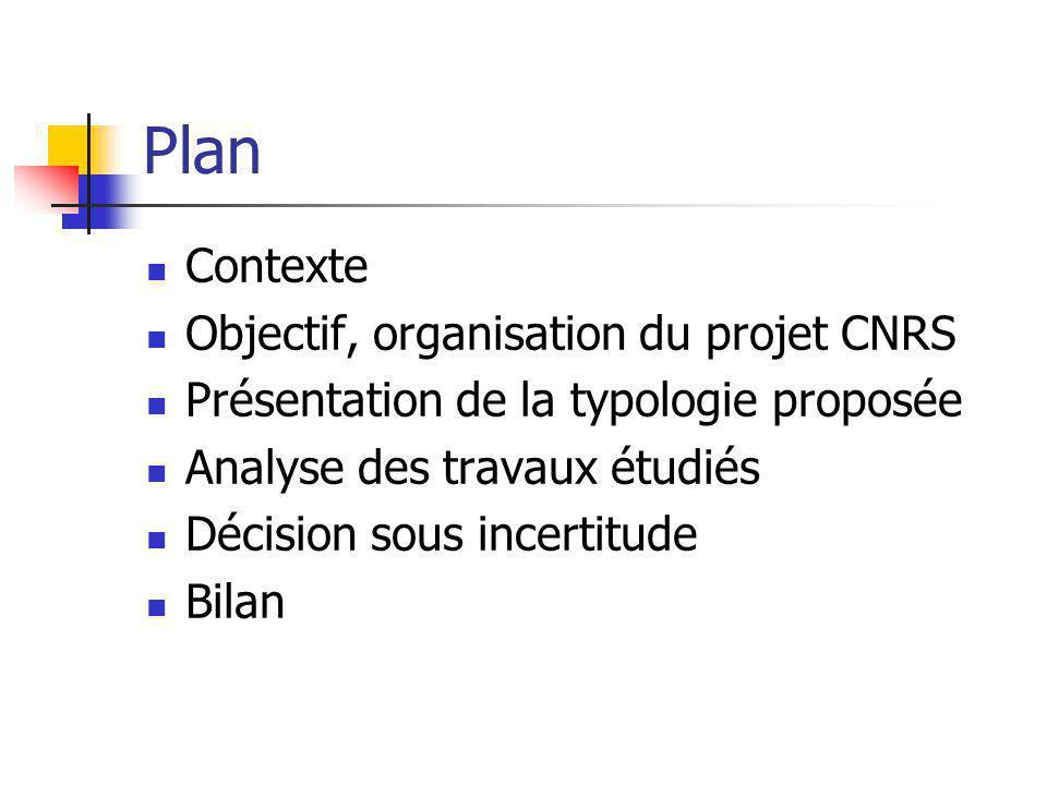 Plan Contexte Objectif, organisation du projet CNRS