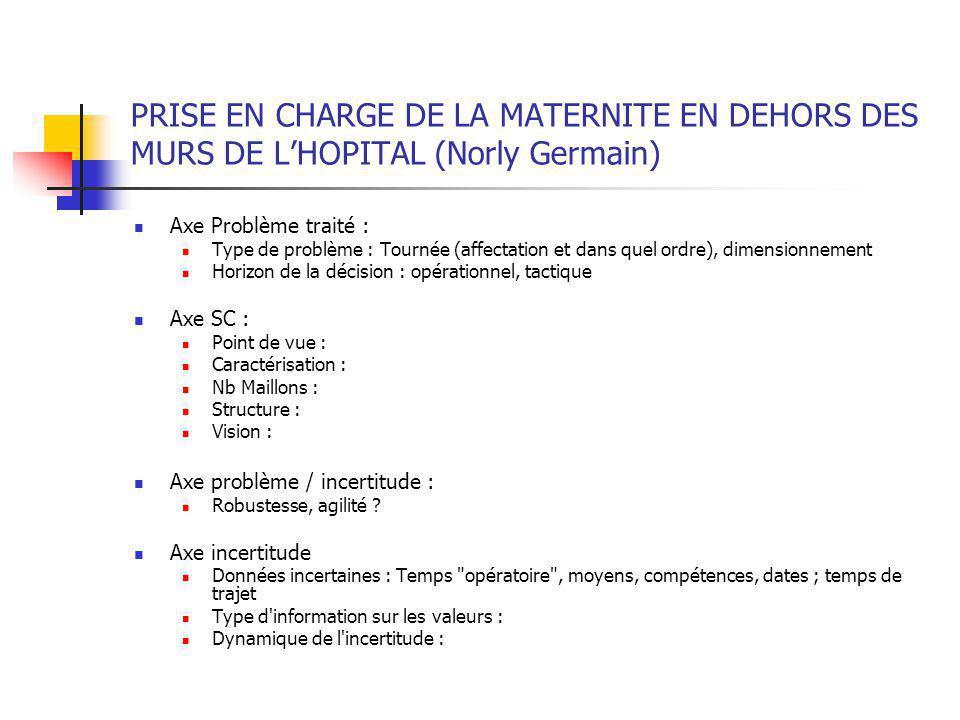 PRISE EN CHARGE DE LA MATERNITE EN DEHORS DES MURS DE L'HOPITAL (Norly Germain)