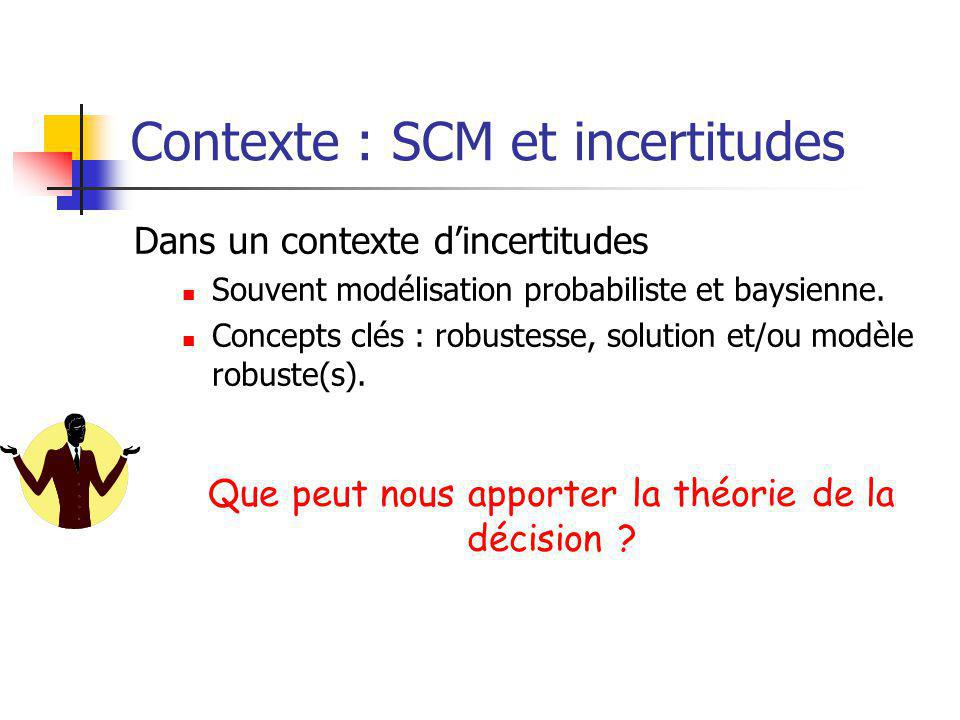 Contexte : SCM et incertitudes