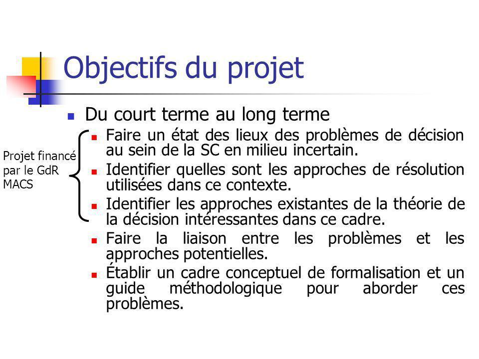 Objectifs du projet Du court terme au long terme
