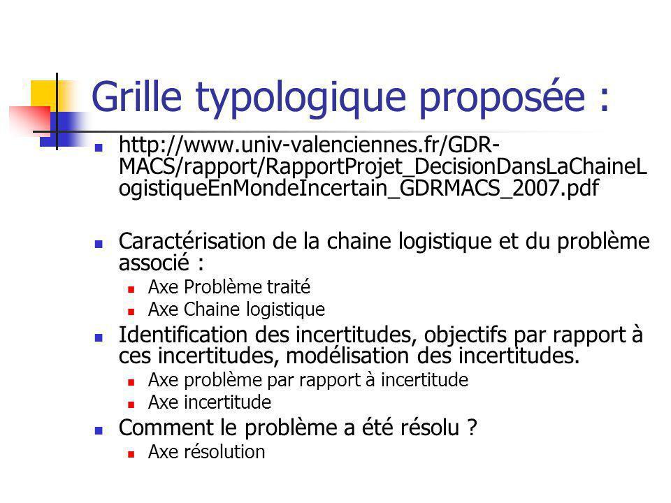 Grille typologique proposée :