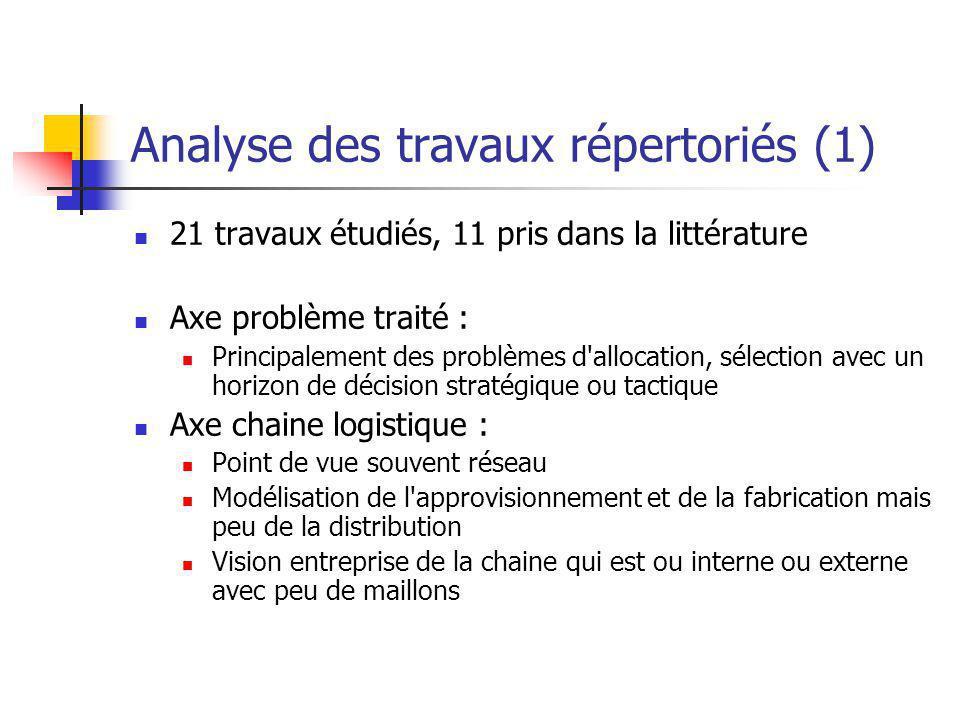Analyse des travaux répertoriés (1)