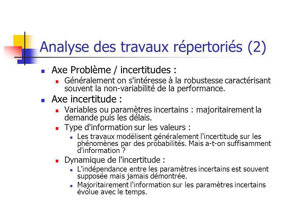 Analyse des travaux répertoriés (2)
