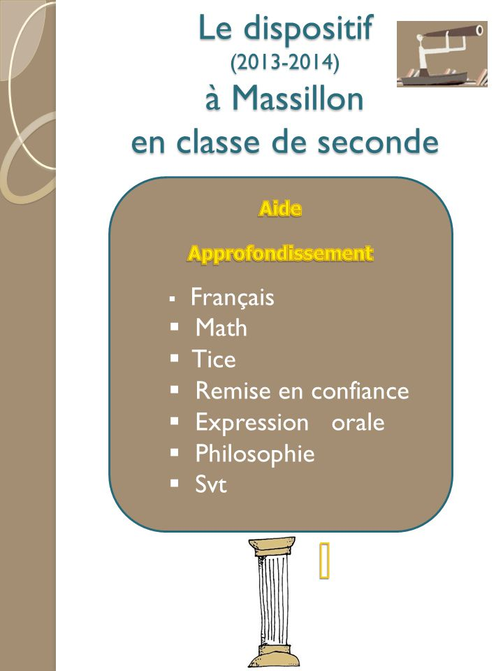 Le dispositif (2013-2014) à Massillon en classe de seconde