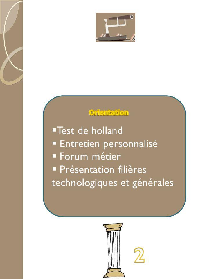 2 Test de holland Entretien personnalisé Forum métier