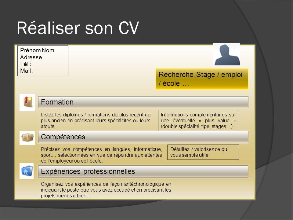 Réaliser son CV Recherche Stage / emploi / école … Formation