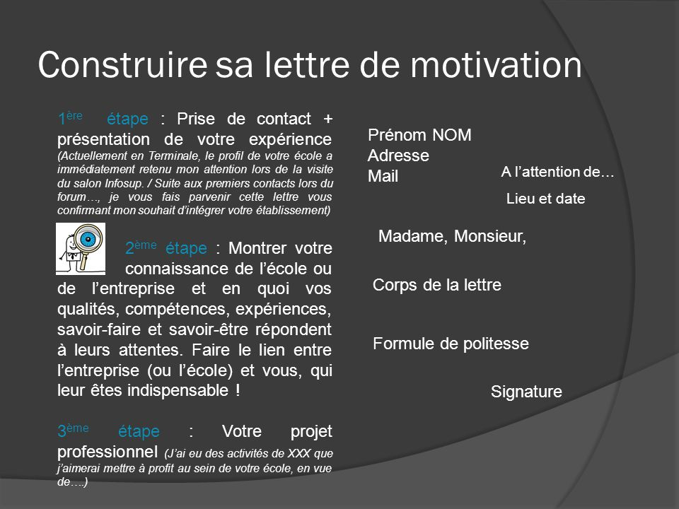 Construire sa lettre de motivation