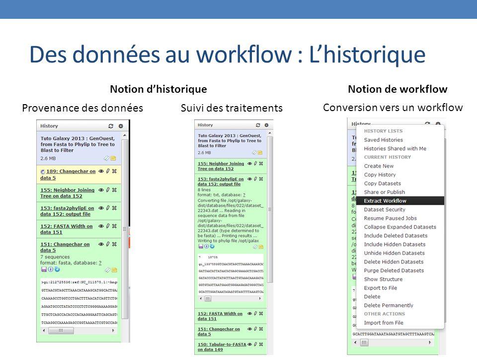 Des données au workflow : L'historique