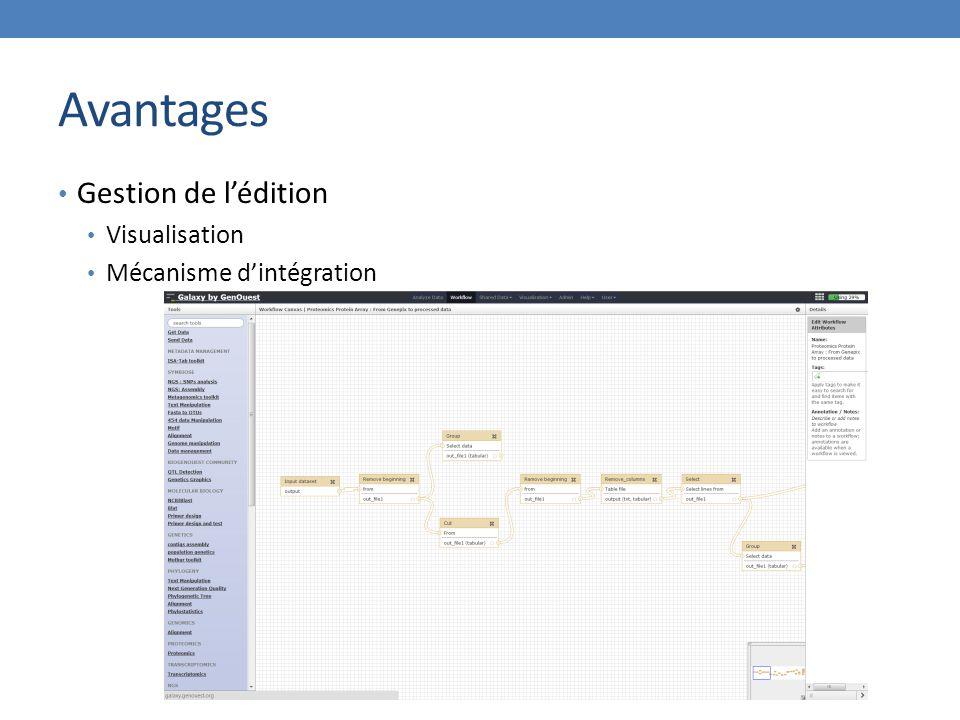 Avantages Gestion de l'édition Visualisation Mécanisme d'intégration