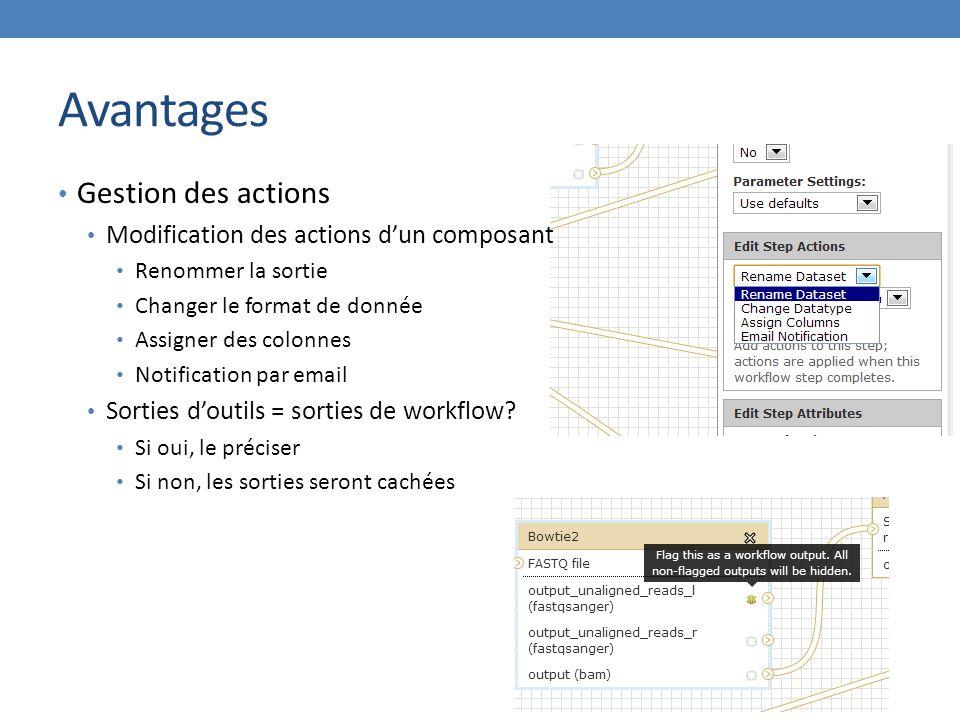 Avantages Gestion des actions Modification des actions d'un composant