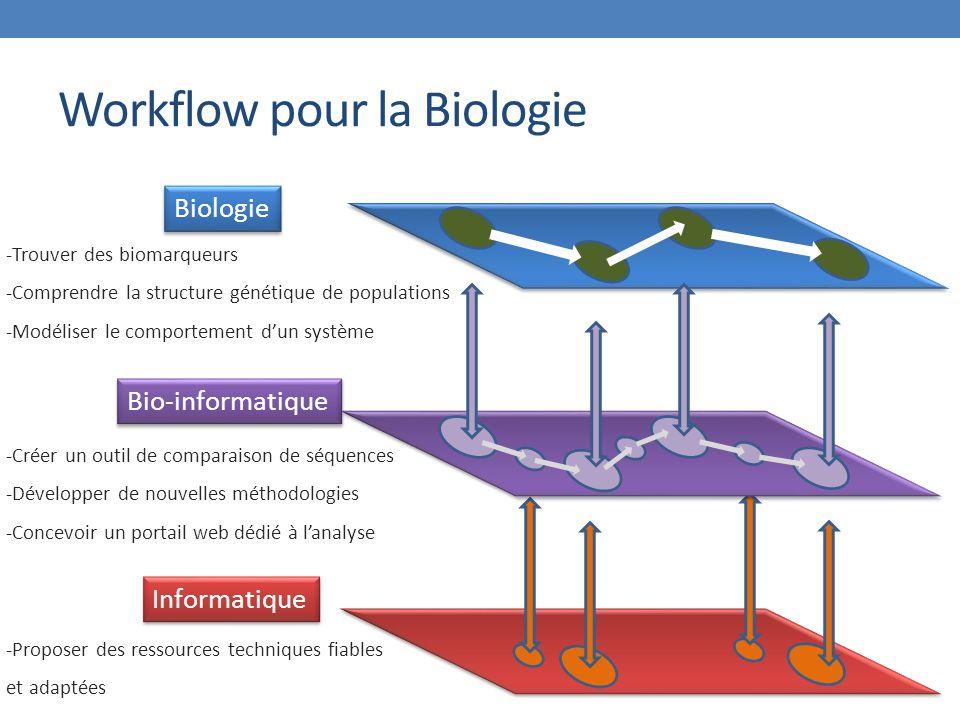Workflow pour la Biologie
