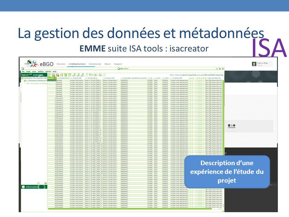 La gestion des données et métadonnées