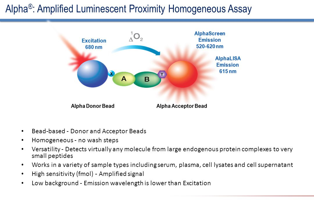 Alpha®: Amplified Luminescent Proximity Homogeneous Assay