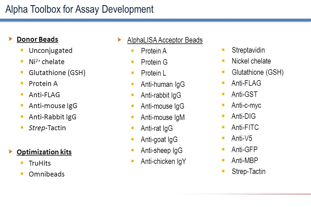 Alpha Toolbox for Assay Development