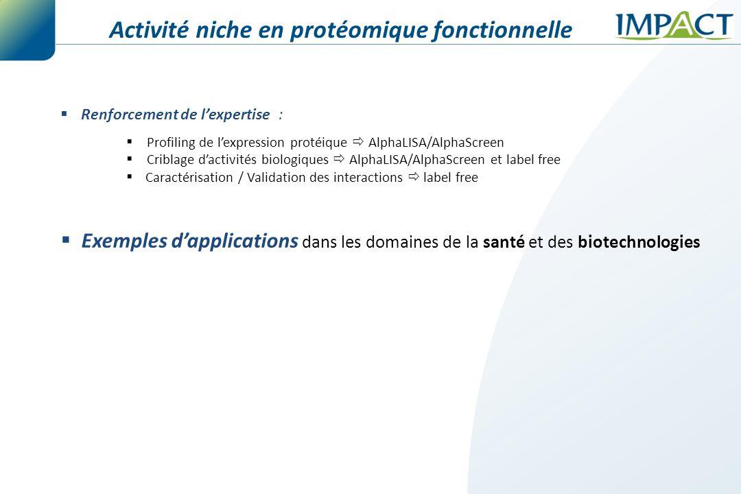 Activité niche en protéomique fonctionnelle
