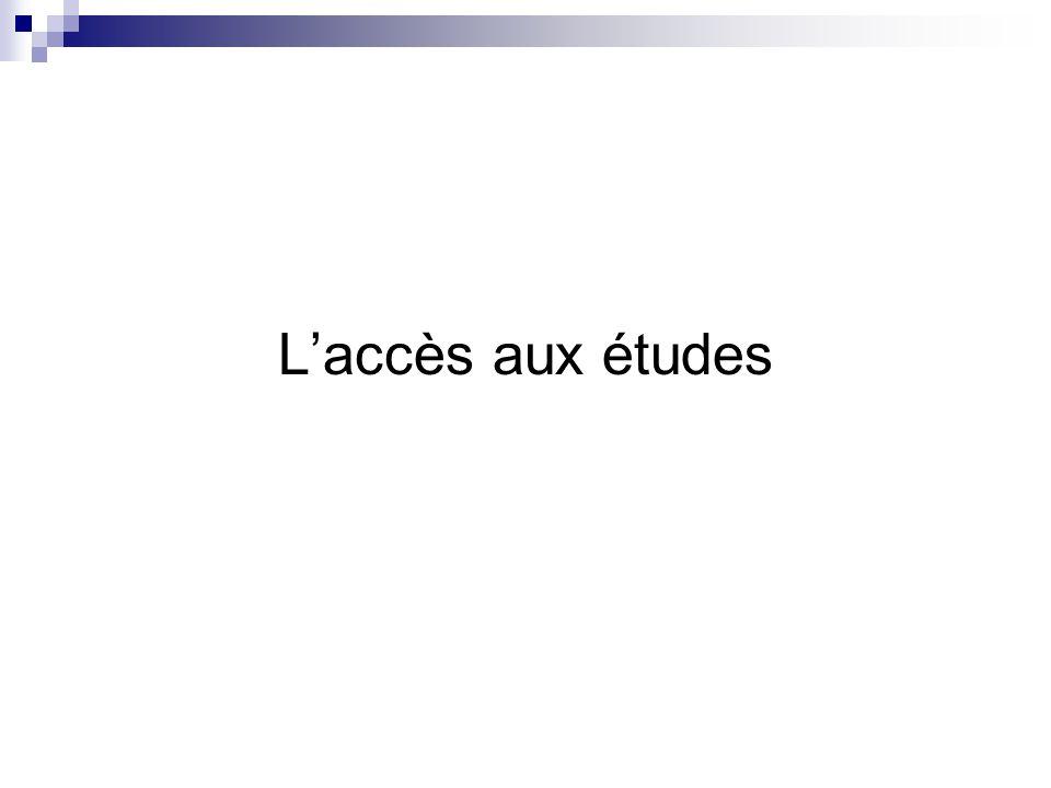 L'accès aux études